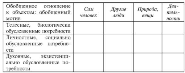 Типы направленности